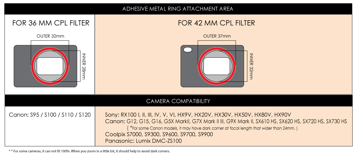 Carry Speed magfilter CPL 36mm