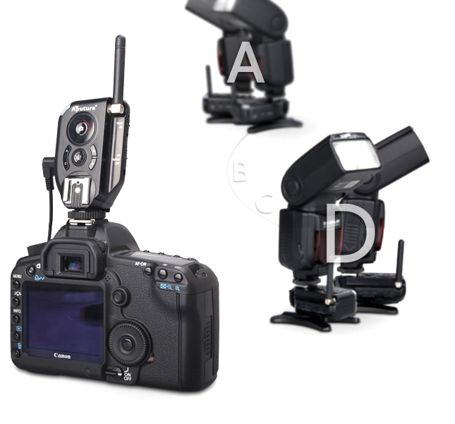 Aputure Trigmaster Plus II